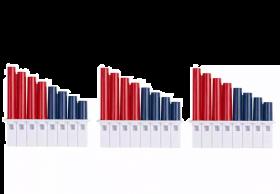 3 stk munnspill med 8 blåserør, 4 i rødt og 4 i blått med hvite munnbrukker til hvert rør